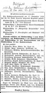 Stadtverordnetenwahl Uetersen 1929