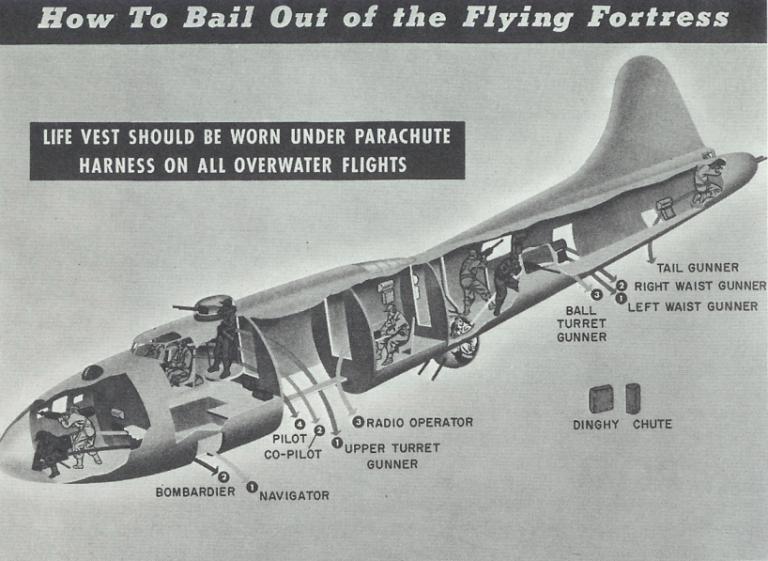 Notabsprungplan B-17 - Originalanleitung (Boeing/www.in2guitar.com)